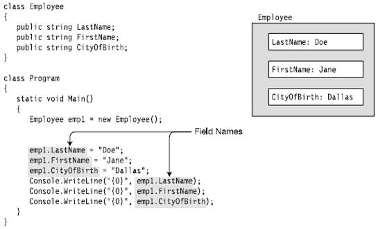 Indexer in C# - Hindi