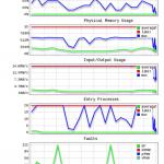 cPanel Log Files – Logs Management