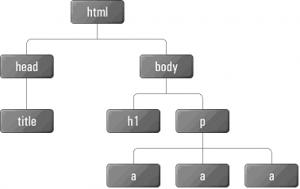 How jQuery Works Internally - BccFalna.com