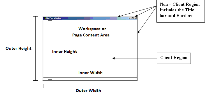 Web Browser window Object - Size Controlling - JavaScript in