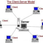 What is Client Server Architecture - Hindi