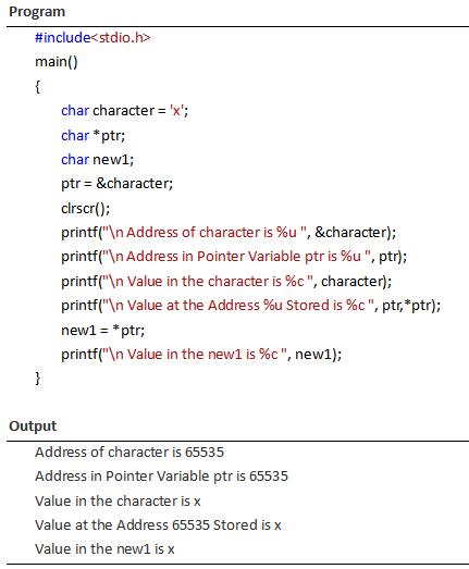 Accessing Address through Pointer