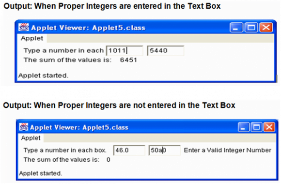 Wrapper Class in Java - Working with Integers