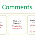 Comments in C# - Hindi
