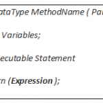 Static Methods in C#