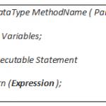 Static Methods in C#