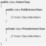 C# Internal Class – Inner Class – Nested Class