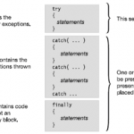 Exception Handling in C# - Hindi