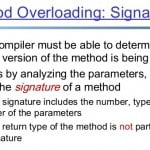 Method Overloading in C# – C# Named Parameters