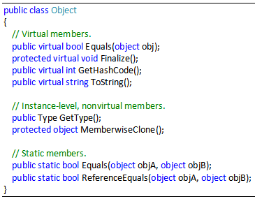 system object Class in C# - Hindi