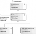 DataAdapter in C#
