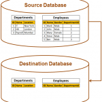 DataSet State Management and SqlBulkCopy Class - Hindi