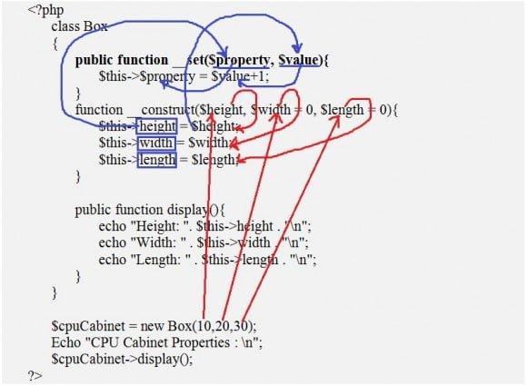 PHP Overloading - Hindi