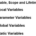 PHP Variable Scope and Lifetime - Hindi