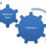 Difference between Abstract Class and Interface - Hindi