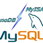 MySQL Storage Engines - Hindi