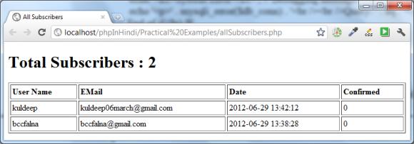 PHP MySQL Insert - Select - Query - Hindi