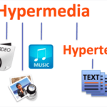What is Hypertext and Hypermedia - ITeBooks - TechTalks in Hindi