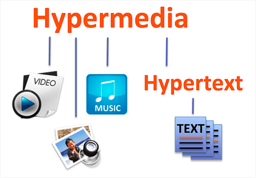 What Is Hypertext And Hypermedia Itebooks Techtalks In Hindi