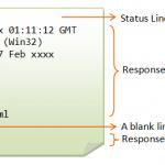 HTTP Response Message - Core JSP in Hindi - BccFalna.com