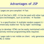 Advantages of Java for JSP - Core JSP in Hindi