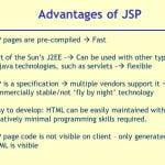 Advantages of Java for JSP - Core JSP in Hindi