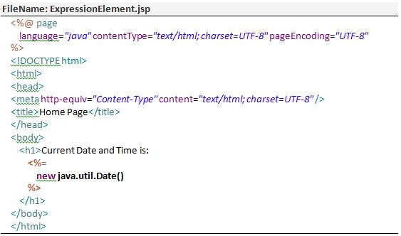 JSP Implicit Objects - ExpressionElement - Core JSP in Hindi - BccFalna.com