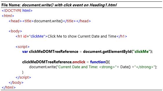 Fundamentals of Event Handling in JavaScript