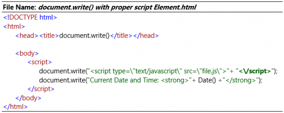 document.write() Javascript for Writing in Document - JavaScript in Hindi