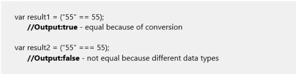 Equality Operators in JavaScript in Hindi - BccFalna.com - Hindi ITeBooks