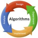 Analyzing Algorithms - Finding Complexity in Data Structure in Hindi