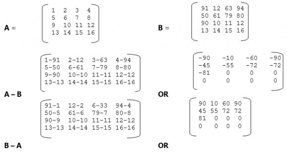 Algebra of Matrix Matrixes Subtraction - Data Structure in C in Hindi