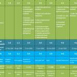 Microsoft .NET Platform Framework and Language - C#.NET in Hindi